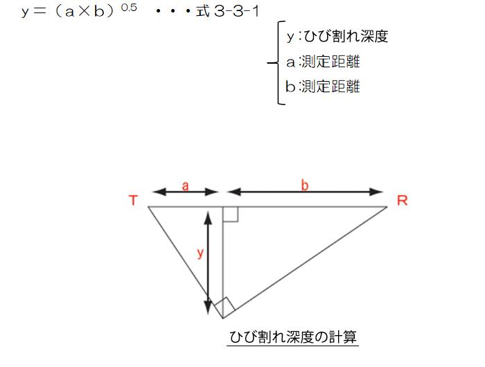 図3-3-1